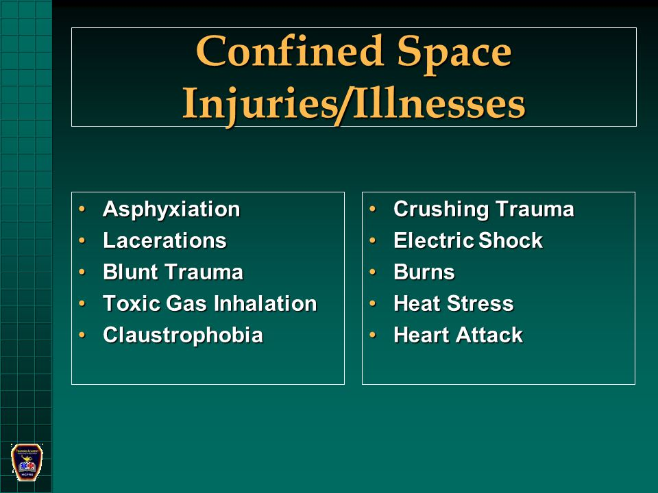 Confined Space Injuries/Illnesses AsphyxiationAsphyxiation LacerationsLacerations Blunt TraumaBlunt Trauma Toxic Gas InhalationToxic Gas Inhalation ClaustrophobiaClaustrophobia Crushing TraumaCrushing Trauma Electric ShockElectric Shock BurnsBurns Heat StressHeat Stress Heart AttackHeart Attack