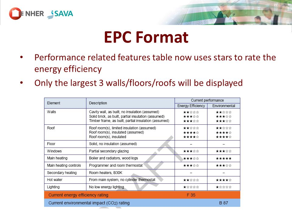 EPC Format Performance related features table now uses stars to rate the energy efficiency Only the largest 3 walls/floors/roofs will be displayed