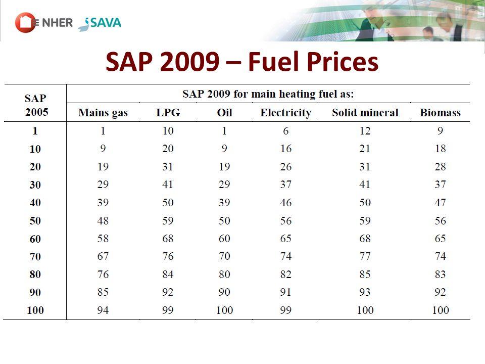 SAP 2009 – Fuel Prices