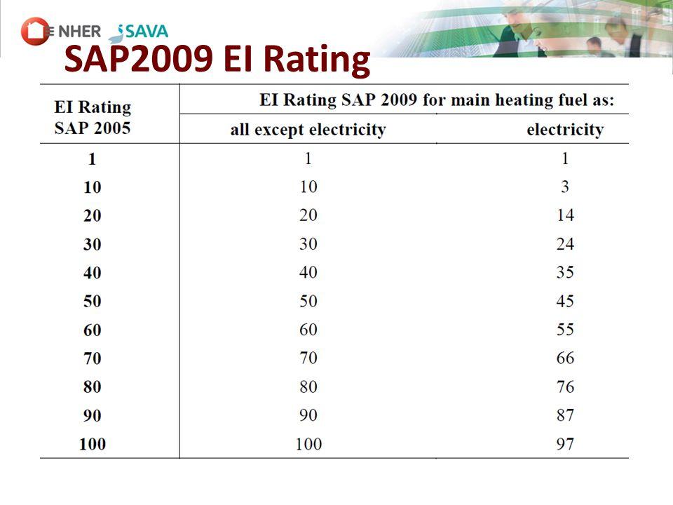 SAP2009 EI Rating
