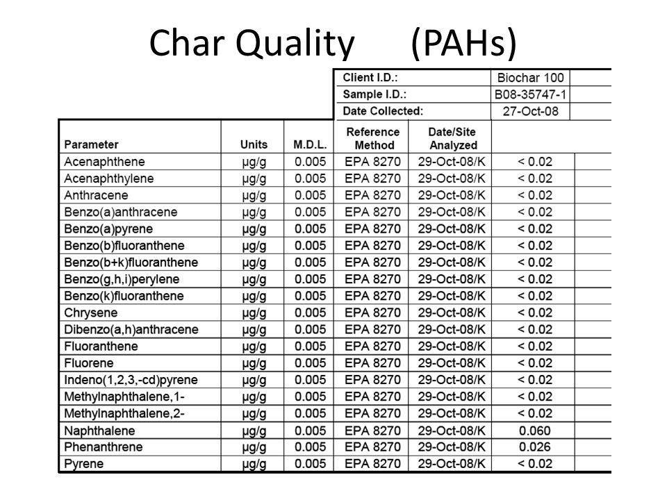 Char Quality (PAHs)