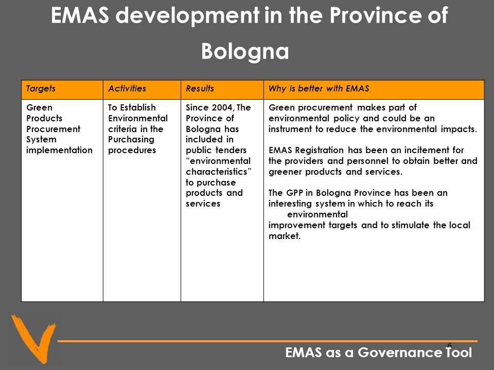 6 EMAS development in the Province of Bologna TargetsActivitiesResultsWhy is better with EMAS Green Products Procurement System implementation To Establish Environmental criteria in the Purchasing procedures Since 2004, The Province of Bologna has included in public tenders environmental characteristics to purchase products and services Green procurement makes part of environmental policy and could be an instrument to reduce the environmental impacts.