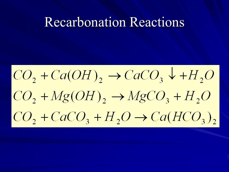 Recarbonation Reactions
