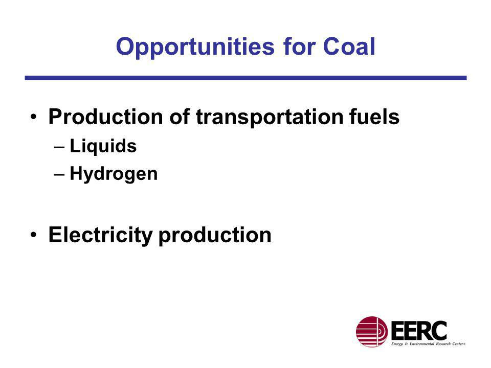 Opportunities for Coal Production of transportation fuels –Liquids –Hydrogen Electricity production