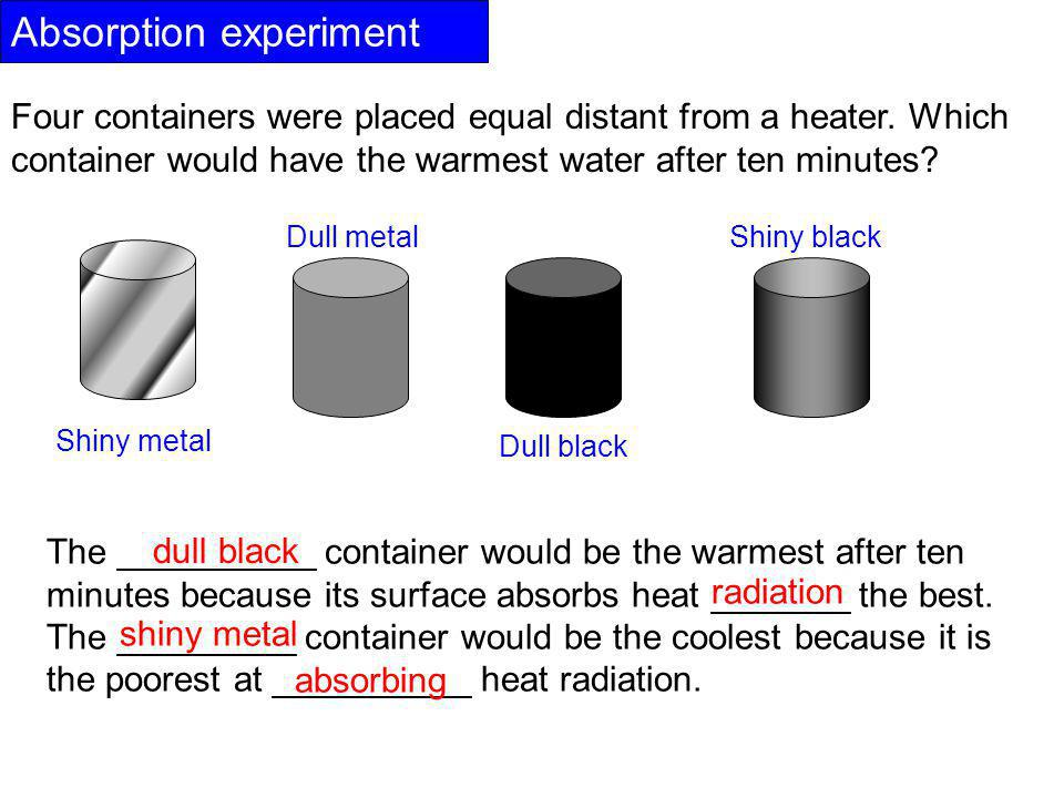 Absorption experiment Four containers were placed equal distant from a heater. Which container would have the warmest water after ten minutes? The ___