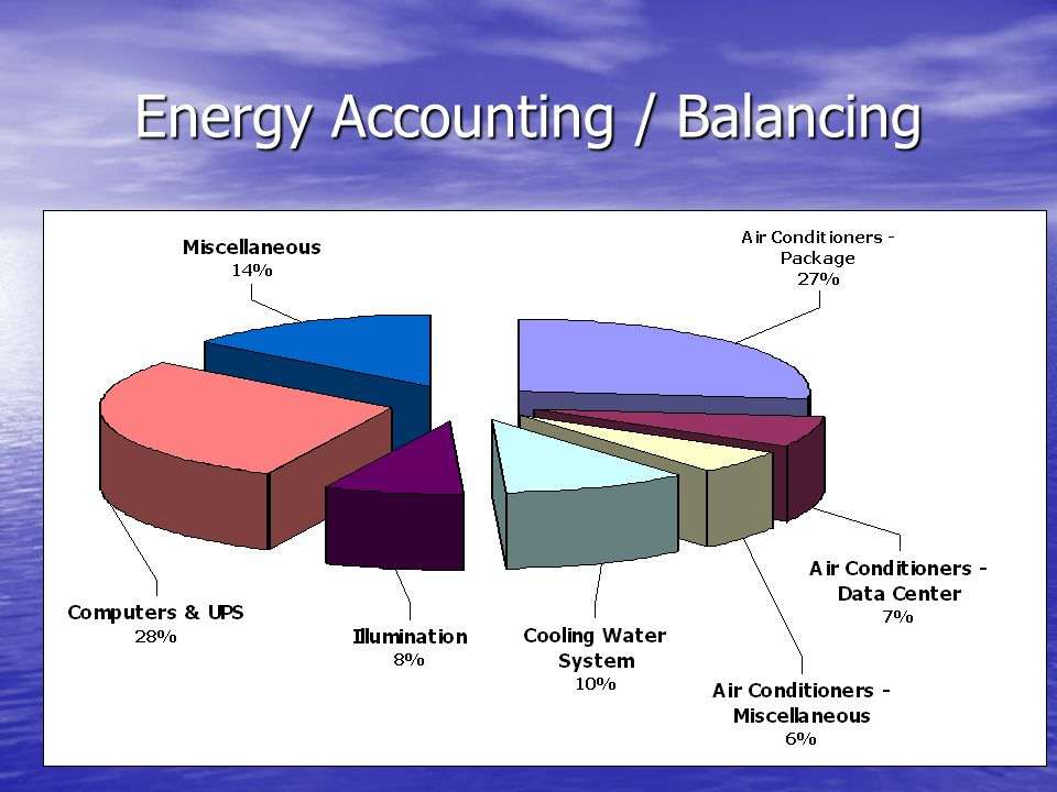 Energy Accounting / Balancing