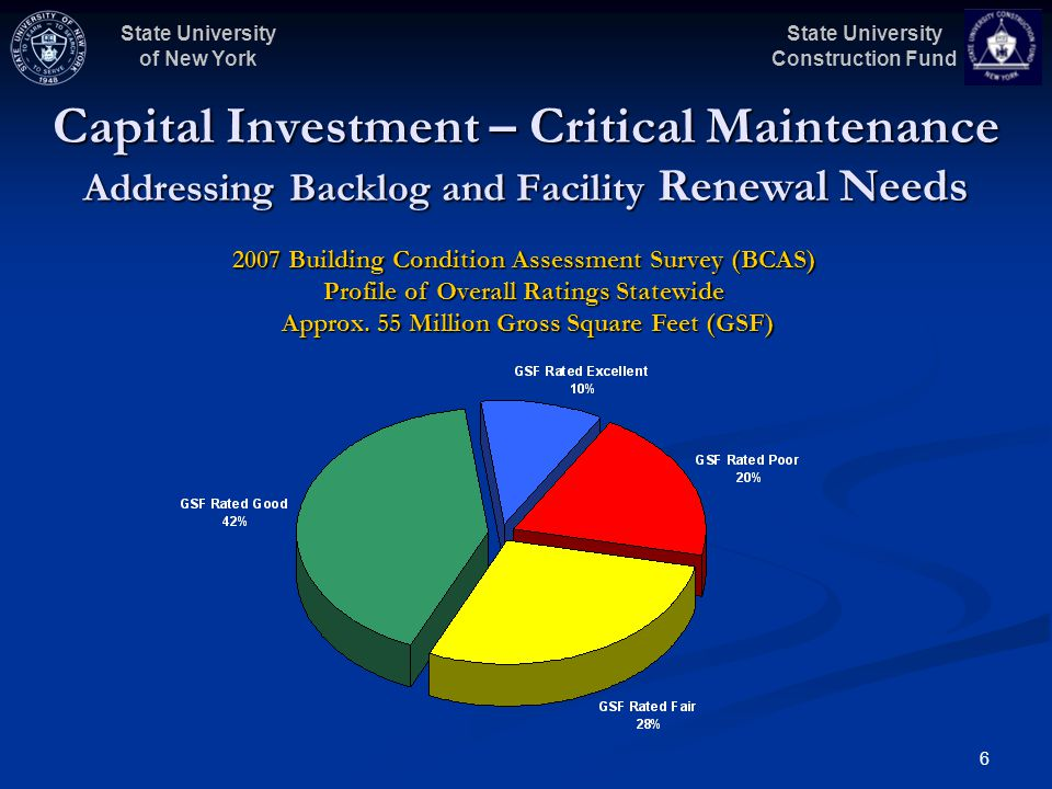 State University Construction Fund State University of New York 6 2007 Building Condition Assessment Survey (BCAS) Profile of Overall Ratings Statewide Approx.