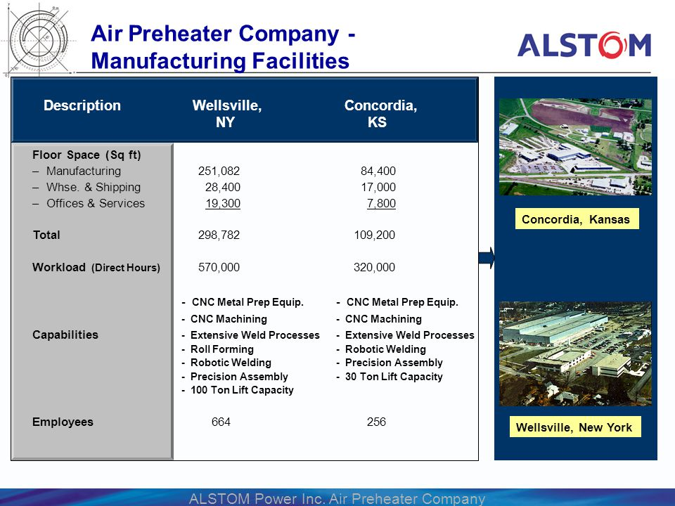 ALSTOM Power Inc. Air Preheater Company Description Wellsville, Concordia, NY KS Floor Space (Sq ft) – Manufacturing 251,082 84,400 – Whse. & Shipping