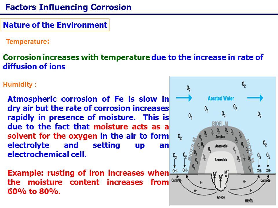 Corrosion Control Impressed current cathodic protection: