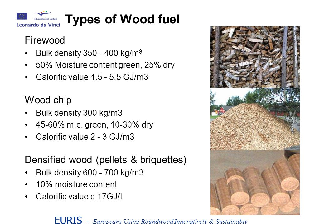 Firewood Bulk density 350 - 400 kg/m 3 50% Moisture content green, 25% dry Calorific value 4.5 - 5.5 GJ/m3 Wood chip Bulk density 300 kg/m3 45-60% m.c.
