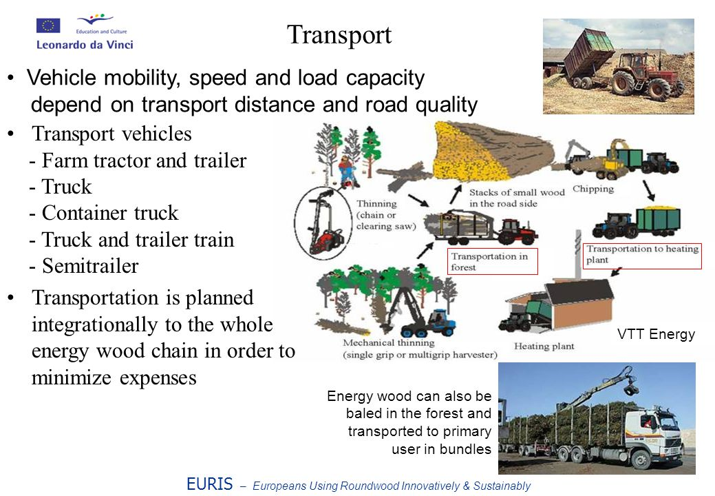Transport vehicles - Farm tractor and trailer - Truck - Container truck - Truck and trailer train - Semitrailer Transportation is planned integrationally to the whole energy wood chain in order to minimize expenses Transport EURIS – Europeans Using Roundwood Innovatively & Sustainably VTT Energy Vehicle mobility, speed and load capacity depend on transport distance and road quality Energy wood can also be baled in the forest and transported to primary user in bundles