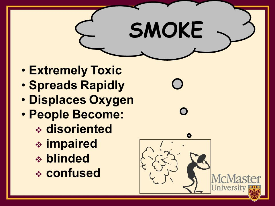 Extremely Toxic Spreads Rapidly Displaces Oxygen People Become: disoriented impaired blinded confused SMOKE
