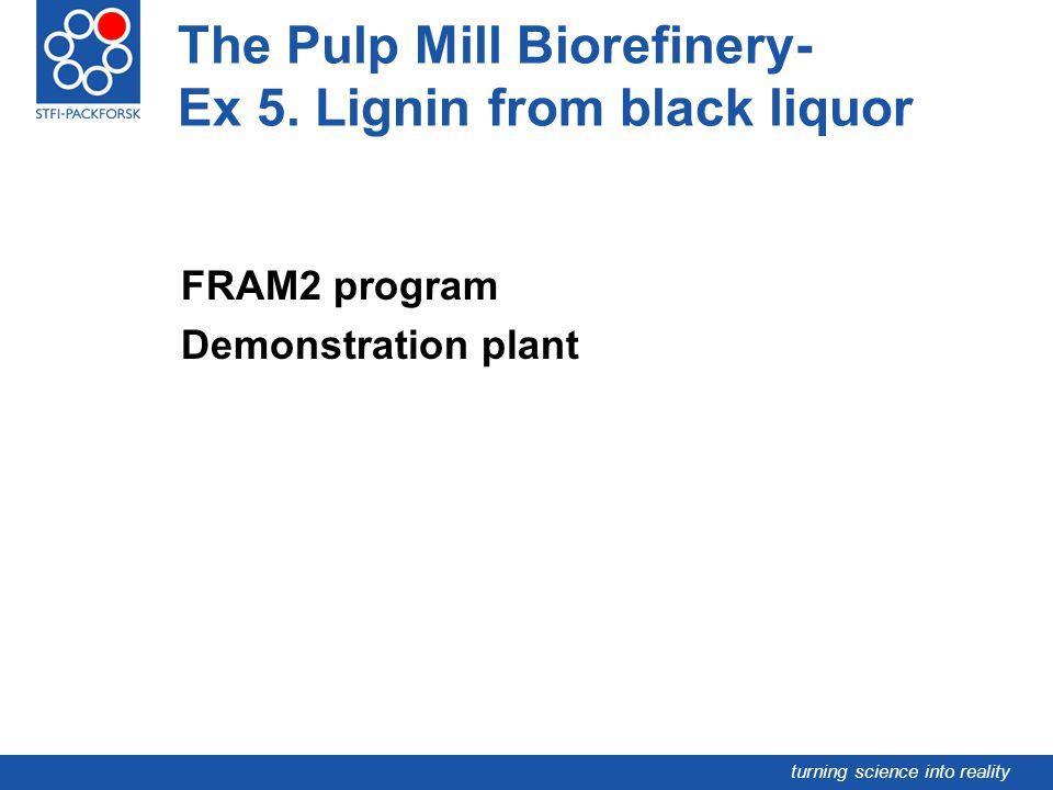 turning science into reality The Pulp Mill Biorefinery- Ex 5. Lignin from black liquor FRAM2 program Demonstration plant