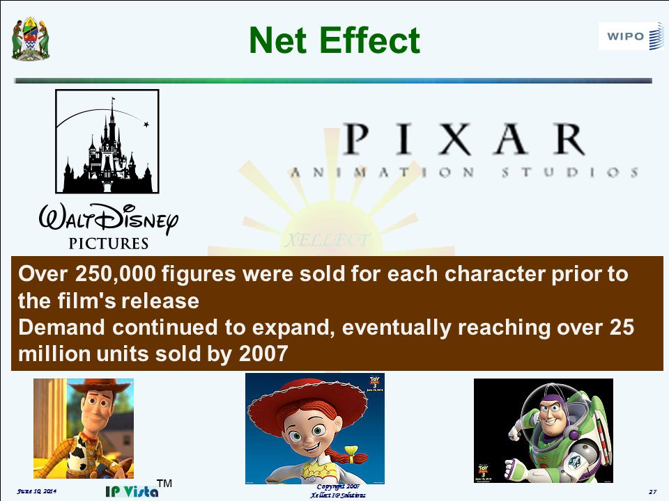 Net Effect June 10, 2014 Copyright 2007 Xellect IP Solutions 27 Over 250,000 figures were sold for each character prior to the film s release Demand continued to expand, eventually reaching over 25 million units sold by 2007