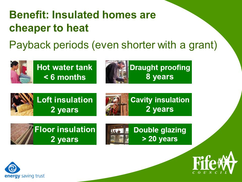 Benefit: Insulated homes are cheaper to heat Payback periods (even shorter with a grant) Hot water tank < 6 months Loft insulation 2 years Cavity insulation 2 years Double glazing > 20 years Floor insulation 2 years Draught proofing 8 years