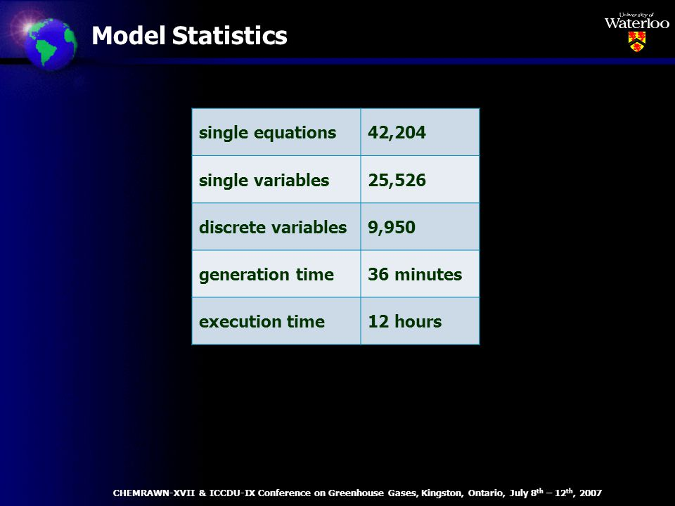 Model Statistics CHEMRAWN-XVII & ICCDU-IX Conference on Greenhouse Gases, Kingston, Ontario, July 8 th – 12 th, 2007 single equations42,204 single variables25,526 discrete variables9,950 generation time36 minutes execution time12 hours