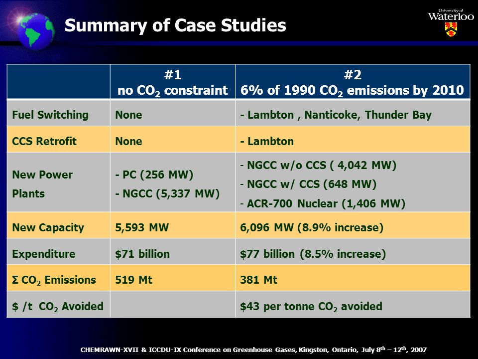 Summary of Case Studies CHEMRAWN-XVII & ICCDU-IX Conference on Greenhouse Gases, Kingston, Ontario, July 8 th – 12 th, 2007