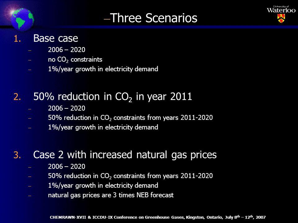 – Three Scenarios 1.