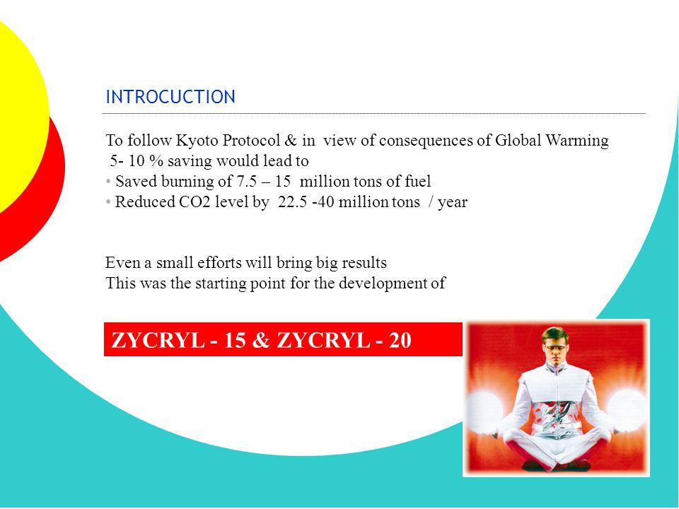 ZYDEX INDUSTRIES 25-A, Gandhi Oil Mill Compound, Gorwa, Vadodara-390 016, India.