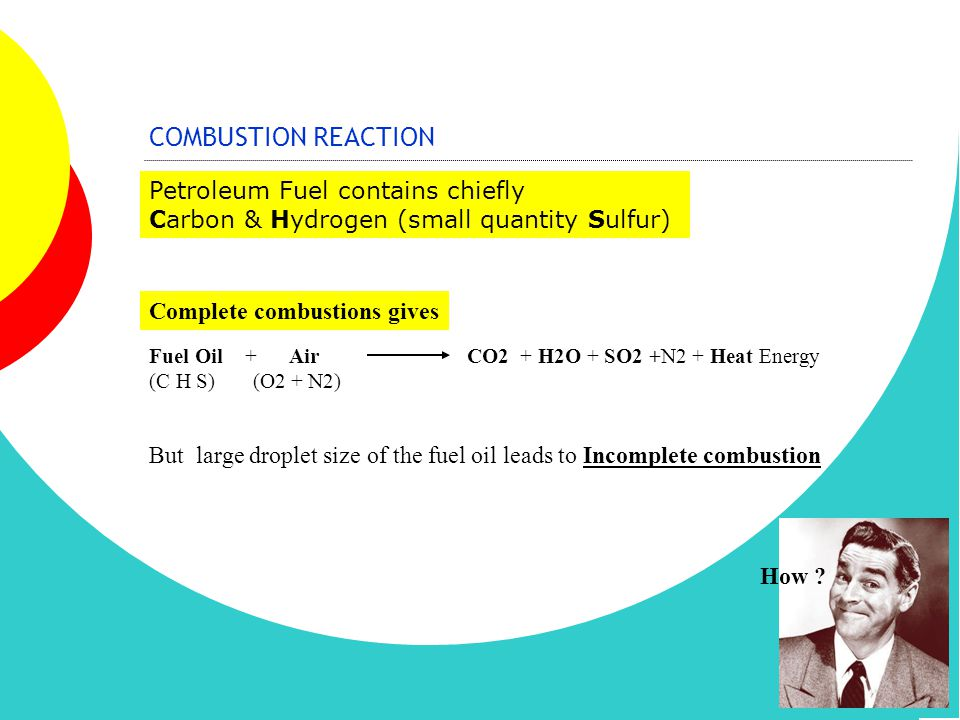 COMBUSTION WITH ZYCRYL-15 Revised diagram of Furnace showing particle complete combustion No Soot Low stack temperature Shorter burnout dwell time Pre-atomized fuel