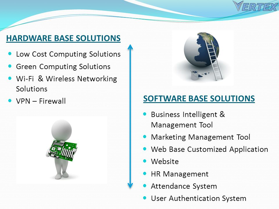 HARDWARE BASE SOLUTIONS SOFTWARE BASE SOLUTIONS Low Cost Computing Solutions Green Computing Solutions Wi-Fi & Wireless Networking Solutions VPN – Firewall Business Intelligent & Management Tool Marketing Management Tool Web Base Customized Application Website HR Management Attendance System User Authentication System