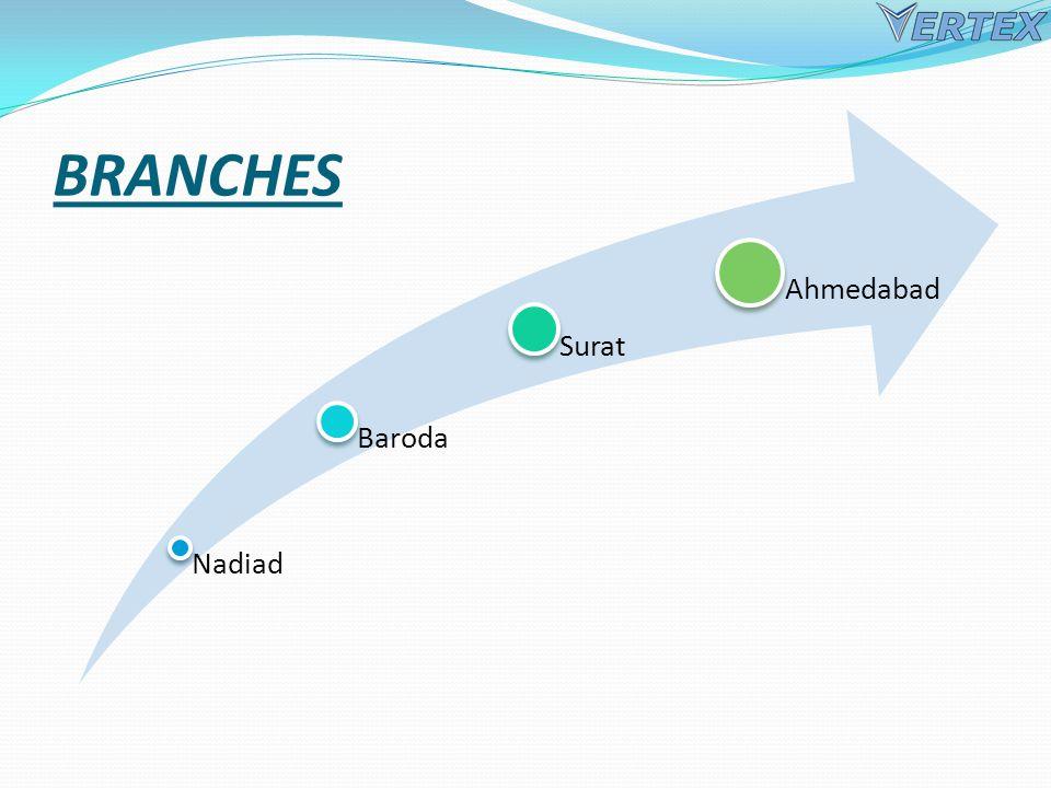Nadiad Baroda Surat Ahmedabad BRANCHES