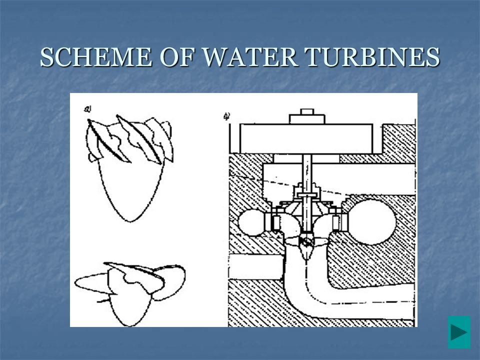 SCHEME OF WATER TURBINES