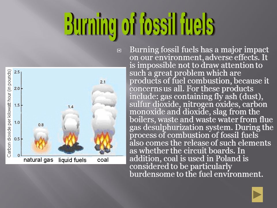 Burning fossil fuels has a major impact on our environment, adverse effects. It is impossible not to draw attention to such a great problem which are
