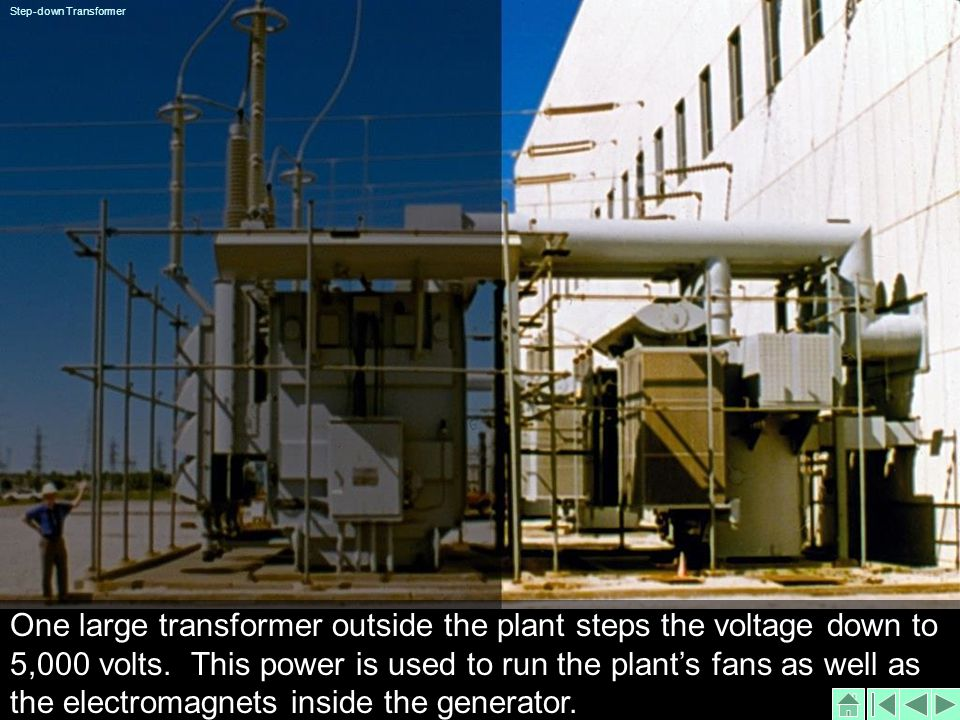 One large transformer outside the plant steps the voltage down to 5,000 volts.