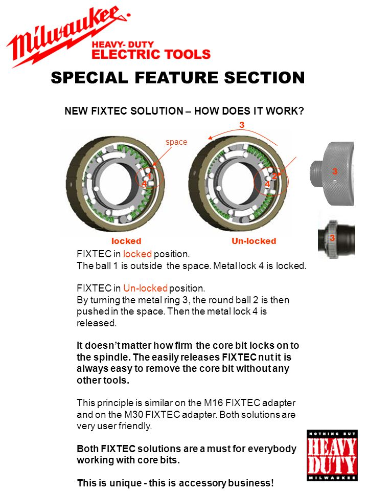 SPECIAL FEATURE SECTION NEW FIXTEC SOLUTION – HOW DOES IT WORK.