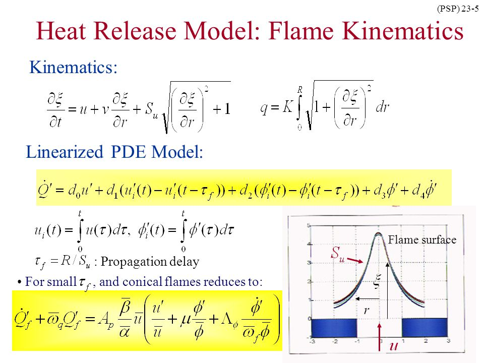 (PSP) 23-5 Heat Release Model: Flame Kinematics Kinematics: Linearized PDE Model: r For small, and conical flames reduces to: Flame surface : Propagat