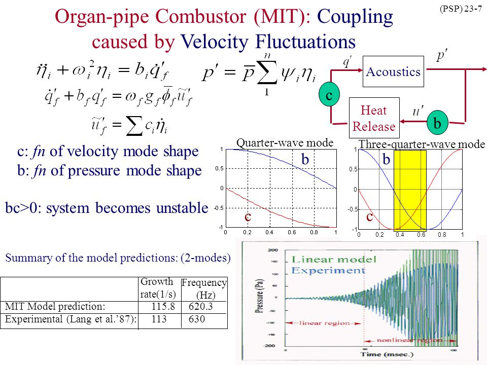 (PSP) 23-7 Organ-pipe Combustor (MIT): Coupling caused by Velocity Fluctuations Acoustics Heat Release b c Summary of the model predictions: (2-modes)