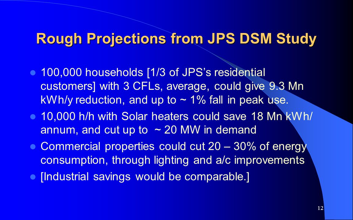 12 Rough Projections from JPS DSM Study 100,000 households [1/3 of JPSs residential customers] with 3 CFLs, average, could give 9.3 Mn kWh/y reduction, and up to ~ 1% fall in peak use.