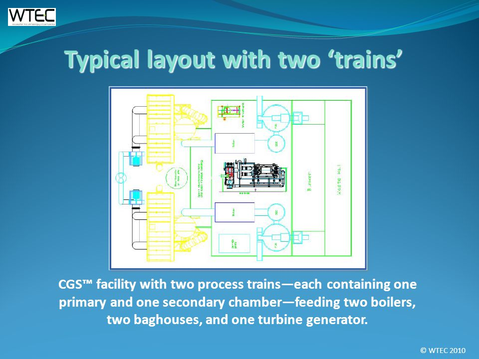 © WTEC 2010 CGS facility with two process trainseach containing one primary and one secondary chamberfeeding two boilers, two baghouses, and one turbine generator.