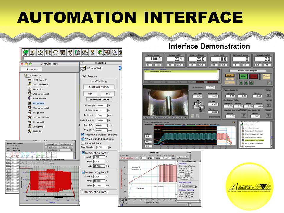 AUTOMATION INTERFACE Interface Demonstration