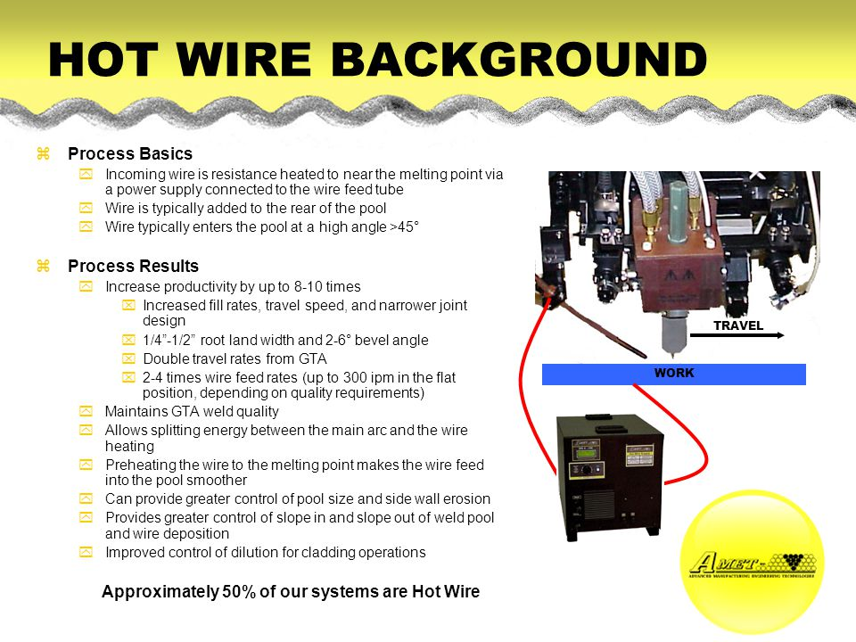 HOT WIRE BACKGROUND zProcess Basics yIncoming wire is resistance heated to near the melting point via a power supply connected to the wire feed tube y