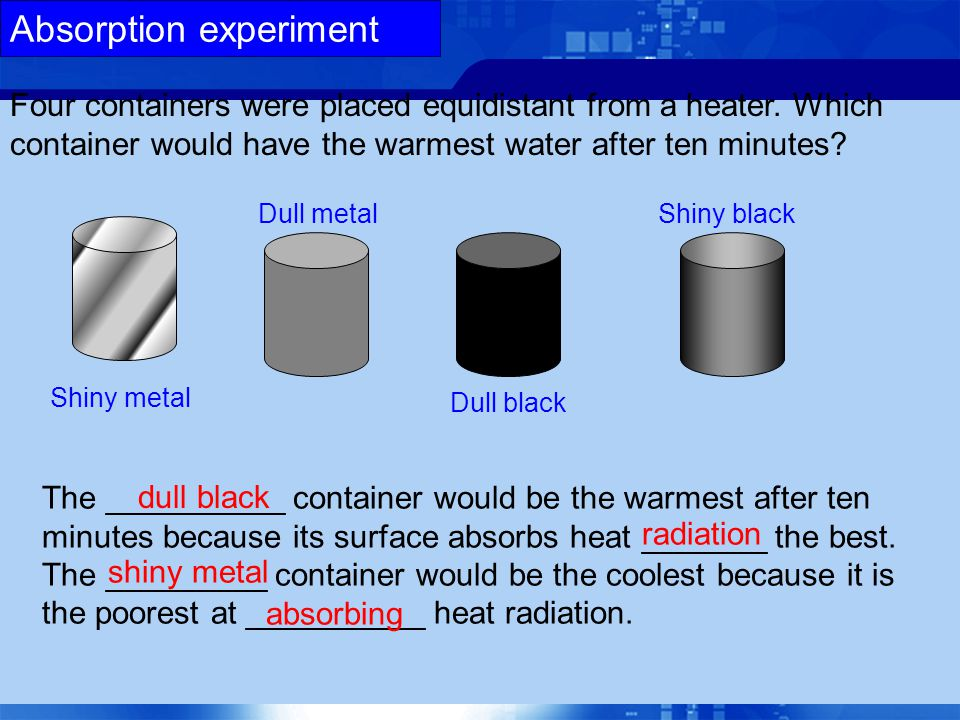 Absorption experiment Four containers were placed equidistant from a heater. Which container would have the warmest water after ten minutes? The _____