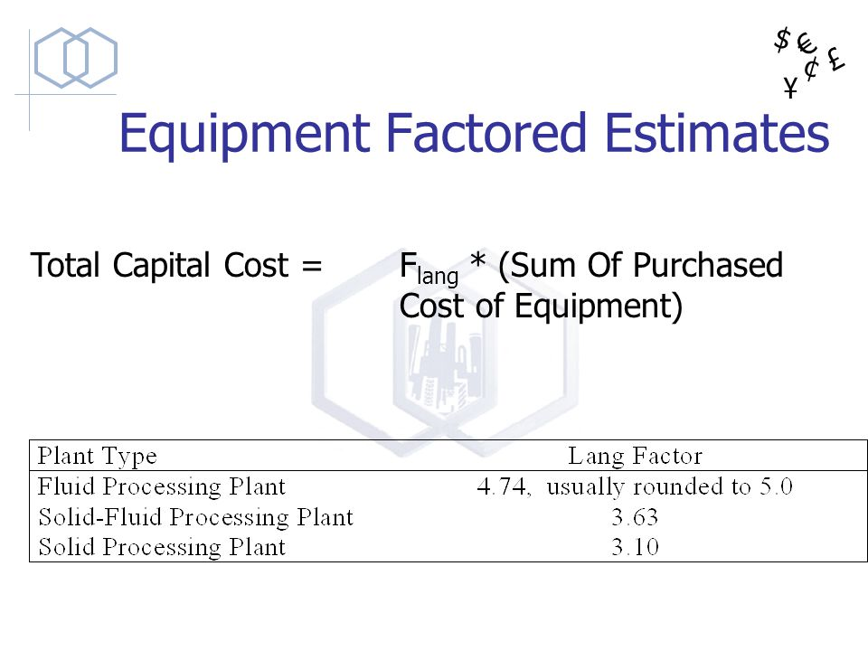 $ ¥ £ ¢ Total Capital Cost =F lang * (Sum Of Purchased Cost of Equipment) Equipment Factored Estimates