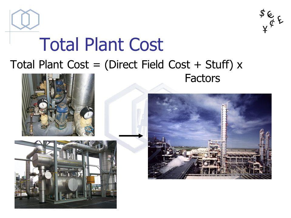 $ ¥ £ ¢ Total Plant Cost Total Plant Cost = (Direct Field Cost + Stuff) x Factors