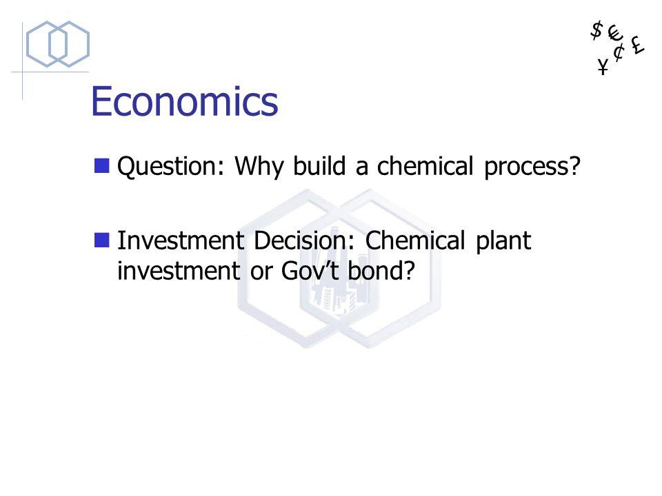 $ ¥ £ ¢ Economics Question: Why build a chemical process? Investment Decision: Chemical plant investment or Govt bond?