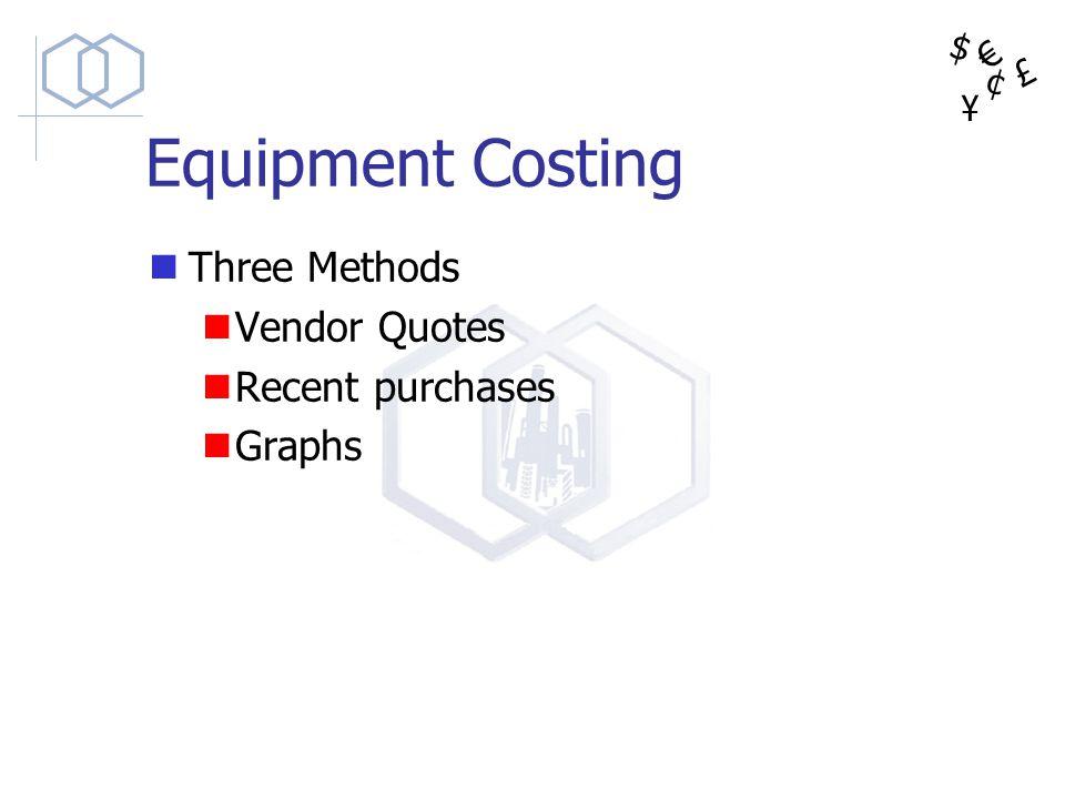 $ ¥ £ ¢ Equipment Costing Three Methods Vendor Quotes Recent purchases Graphs