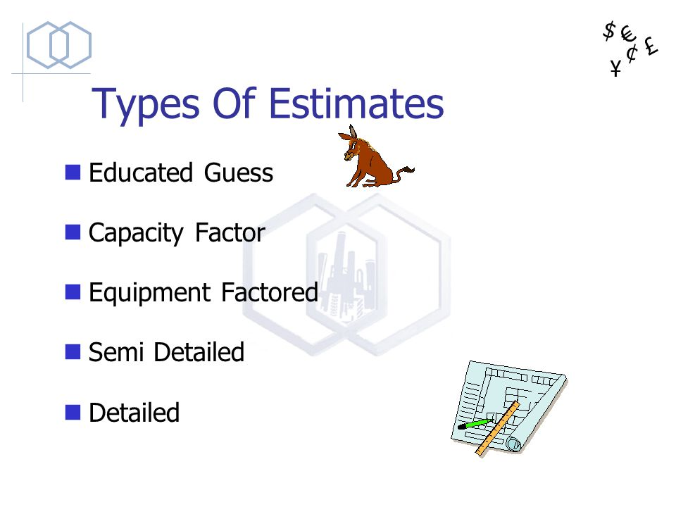 $ ¥ £ ¢ Types Of Estimates Educated Guess Capacity Factor Equipment Factored Semi Detailed Detailed