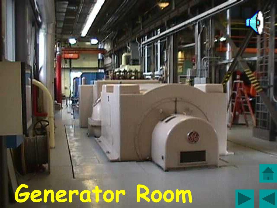 Turbine, Generator