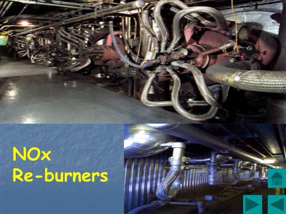 Re-burning technologies for control of NOx emissions.