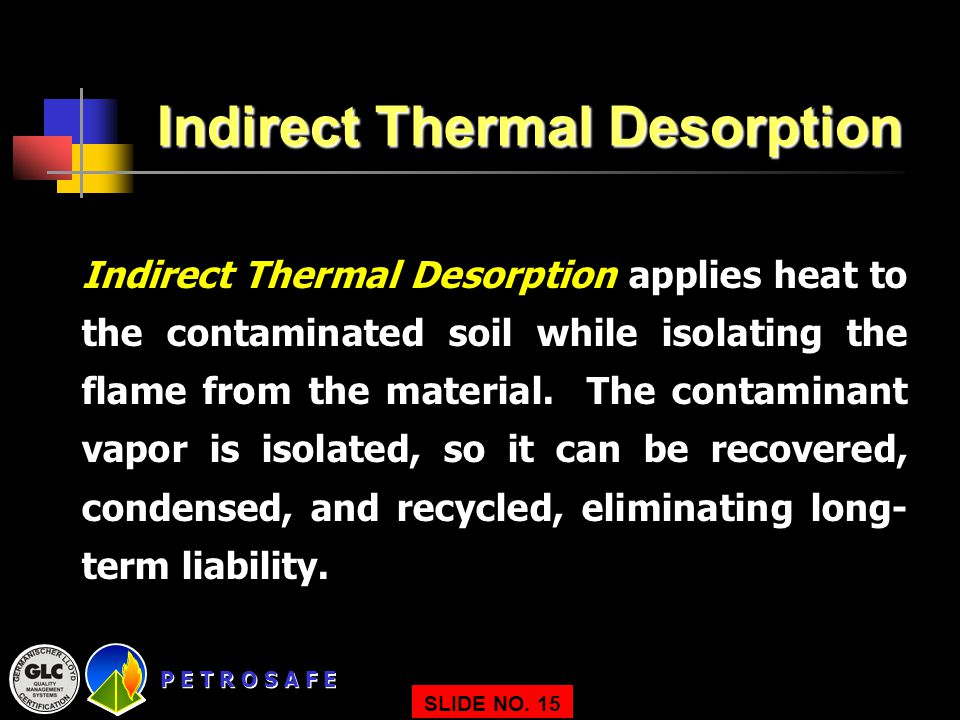 Indirect Thermal Desorption Indirect Thermal Desorption applies heat to the contaminated soil while isolating the flame from the material.