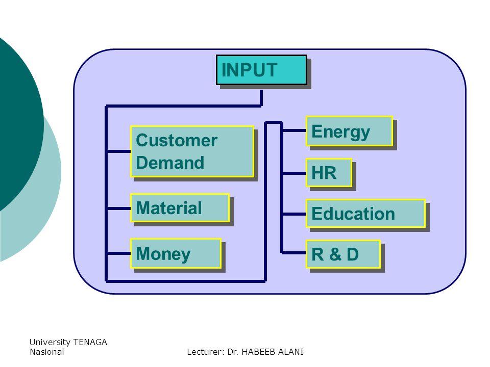 University TENAGA NasionalLecturer: Dr. HABEEB ALANI Customer Demand Material Money Energy HR Education R & D INPUT