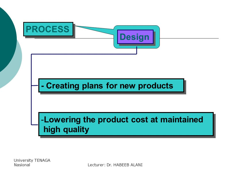 University TENAGA NasionalLecturer: Dr. HABEEB ALANI - Creating plans for new products -Lowering the product cost at maintained high quality Design PR