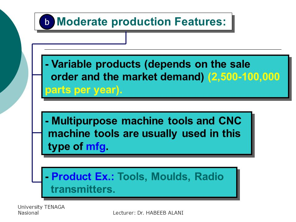 University TENAGA NasionalLecturer: Dr. HABEEB ALANI Moderate production Features: - Variable products (depends on the sale order and the market deman
