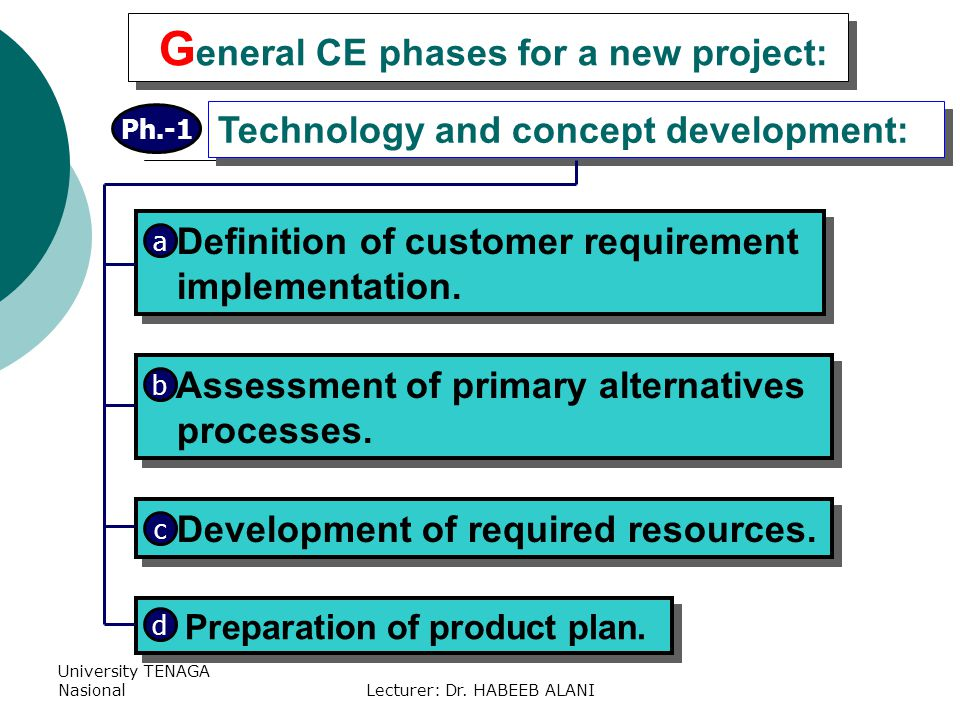 University TENAGA NasionalLecturer: Dr. HABEEB ALANI G eneral CE phases for a new project: Technology and concept development: Definition of customer