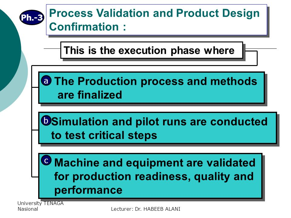 University TENAGA NasionalLecturer: Dr. HABEEB ALANI Process Validation and Product Design Confirmation : The Production process and methods are final